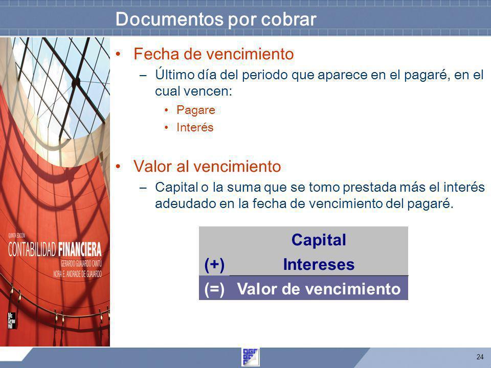 24 Documentos por cobrar Fecha de vencimiento –Último día del periodo que aparece en el pagaré, en el cual vencen: Pagare Interés Valor al vencimiento