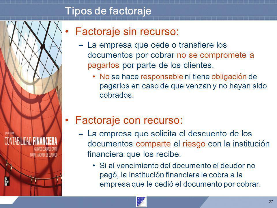 27 Tipos de factoraje Factoraje sin recurso: –La empresa que cede o transfiere los documentos por cobrar no se compromete a pagarlos por parte de los