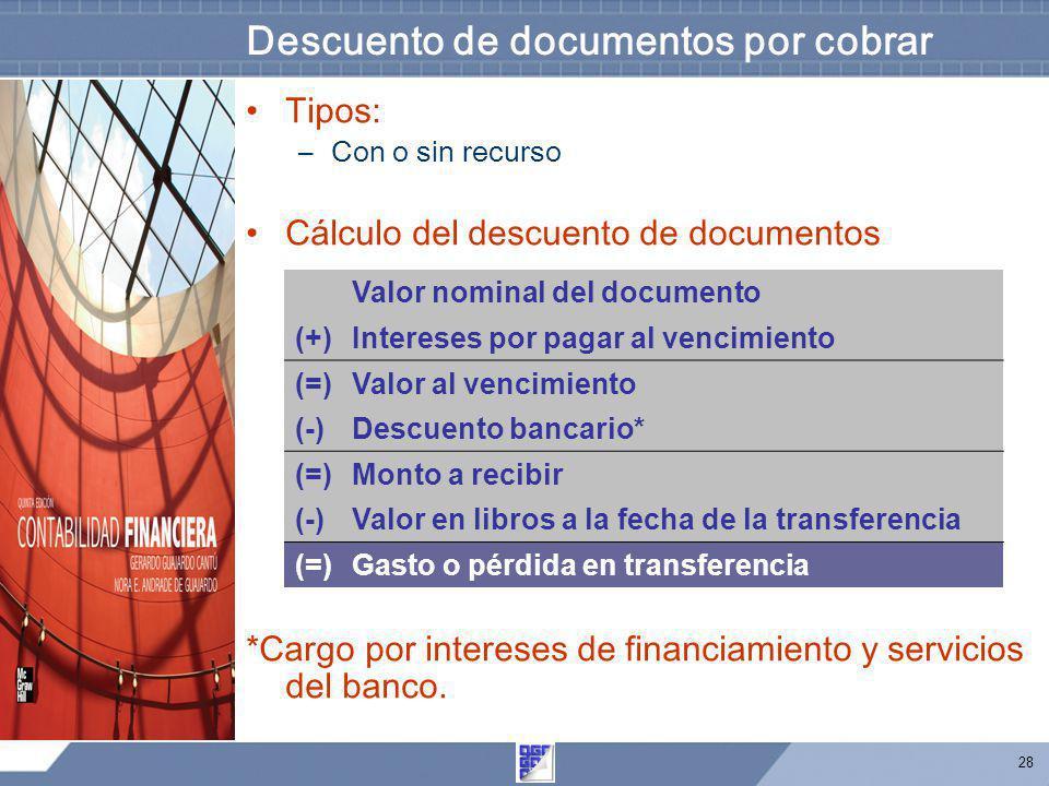 28 Descuento de documentos por cobrar Tipos: –Con o sin recurso Cálculo del descuento de documentos *Cargo por intereses de financiamiento y servicios