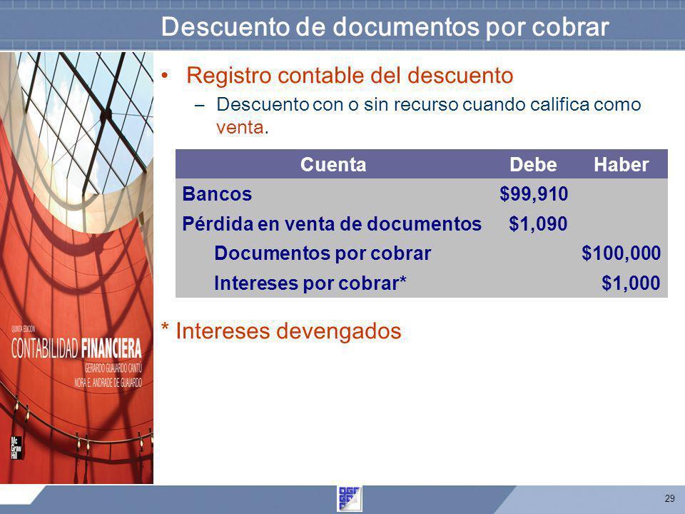 29 Descuento de documentos por cobrar Registro contable del descuento –Descuento con o sin recurso cuando califica como venta. * Intereses devengados