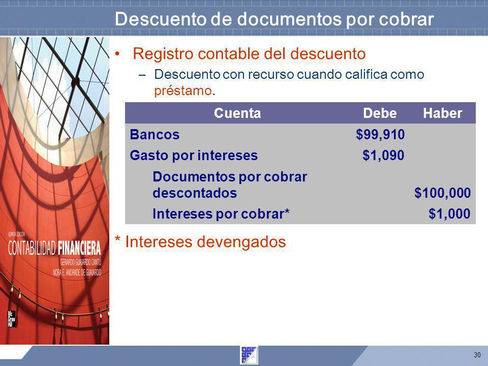 30 Descuento de documentos por cobrar Registro contable del descuento –Descuento con recurso cuando califica como préstamo. * Intereses devengados Cue