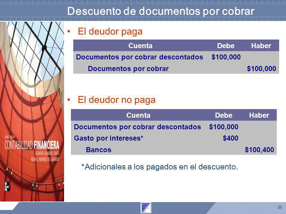 31 Descuento de documentos por cobrar El deudor paga El deudor no paga *Adicionales a los pagados en el descuento. CuentaDebeHaber Documentos por cobr
