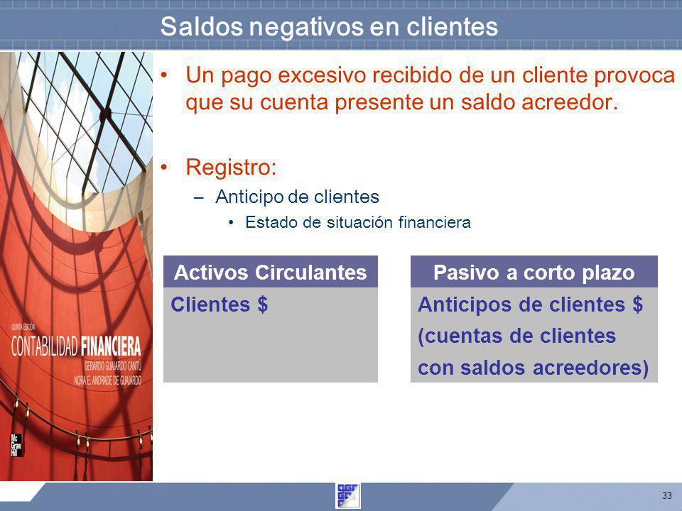 33 Saldos negativos en clientes Un pago excesivo recibido de un cliente provoca que su cuenta presente un saldo acreedor. Registro: –Anticipo de clien