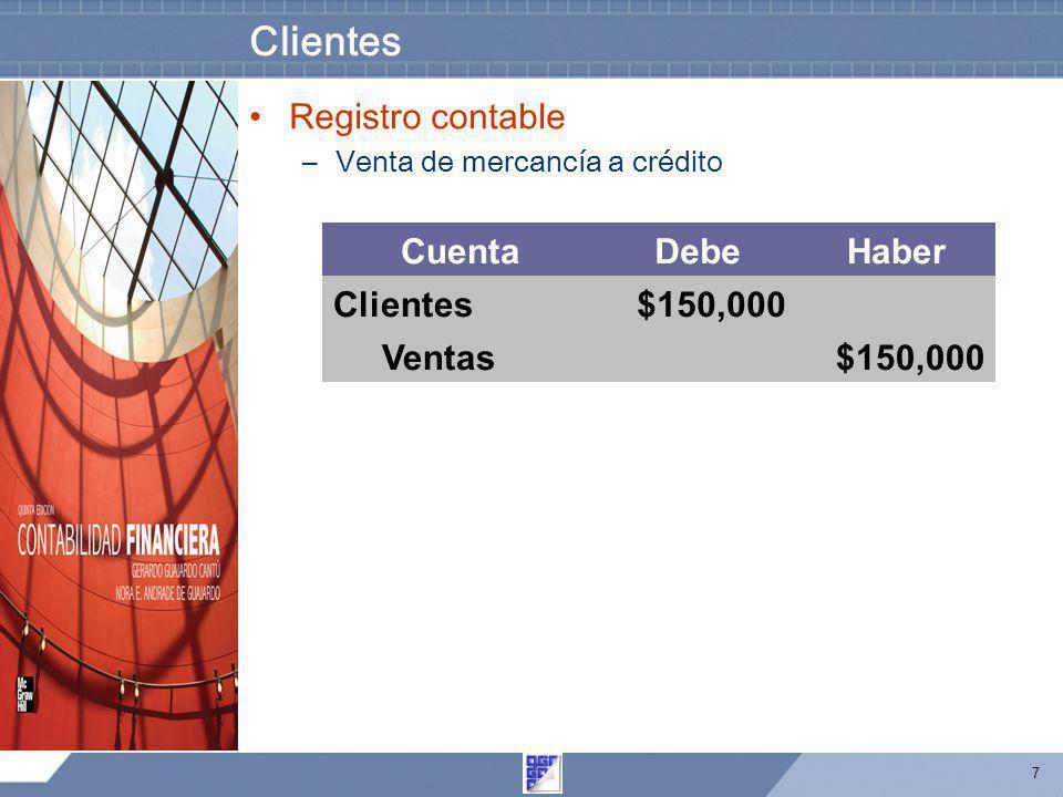 8 Clientes Registro contable –Devoluciones de mercancía vendida a crédito * Devoluciones y bonificaciones s/ ventas CuentaDebeHaber Devoluciones s/ ventas*$40,000 Clientes $40,000