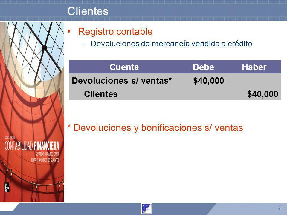 9 Clientes Registro contable –Cobro de la cuenta *Descuento por pronto pago (2%) CuentaDebeHaber Bancos$107,800 Descuentos s/ ventas* $2,200 Clientes $110,000
