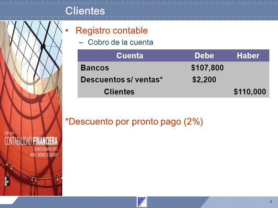 9 Clientes Registro contable –Cobro de la cuenta *Descuento por pronto pago (2%) CuentaDebeHaber Bancos$107,800 Descuentos s/ ventas* $2,200 Clientes
