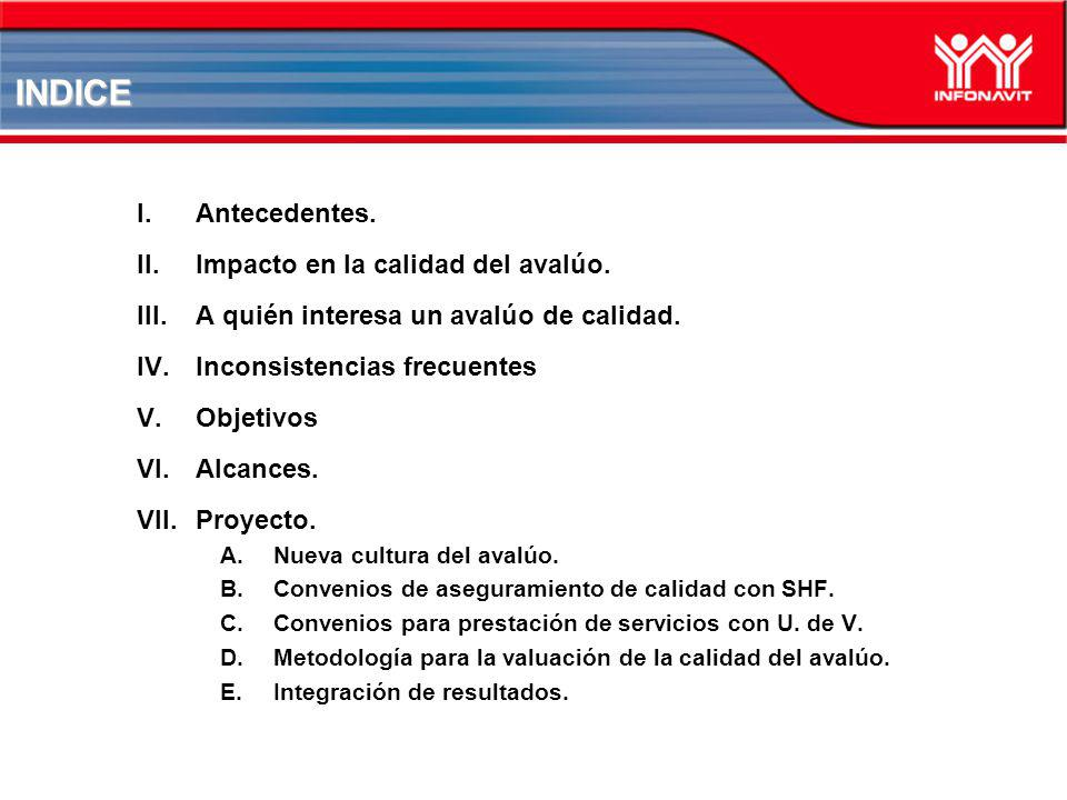 VI.ALCANCES Todos los productos de crédito que requieran de: Avalúo.