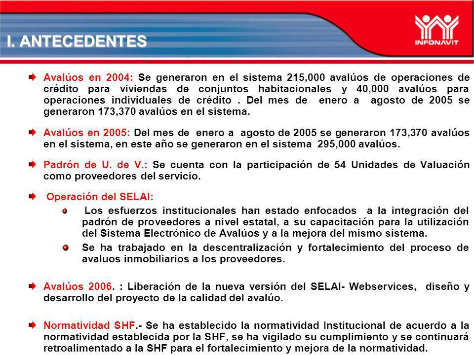 I.ANTECEDENTES AVALUOS REALIZADOS Y TIEMPOS DE RESPUESTA (Ene. – Dic. 2004)