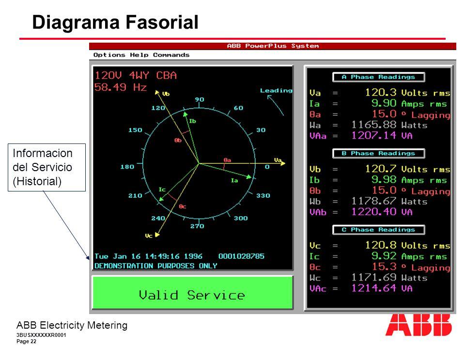 3BUSXXXXXXR0001 Page 22 ABB Electricity Metering Diagrama Fasorial Informacion del Servicio (Historial)