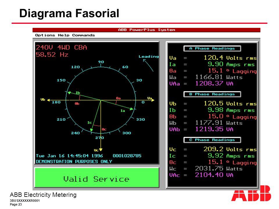 3BUSXXXXXXR0001 Page 23 ABB Electricity Metering Diagrama Fasorial