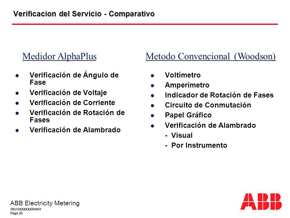 3BUSXXXXXXR0001 Page 25 ABB Electricity Metering Verificacion del Servicio - Comparativo l Verificación de Ángulo de Fase l Verificación de Voltaje l Verificación de Corriente l Verificación de Rotación de Fases l Verificación de Alambrado l Voltímetro l Amperímetro l Indicador de Rotación de Fases l Circuito de Conmutación l Papel Gráfico l Verificación de Alambrado - Visual - Por Instrumento Medidor AlphaPlusMetodo Convencional (Woodson)