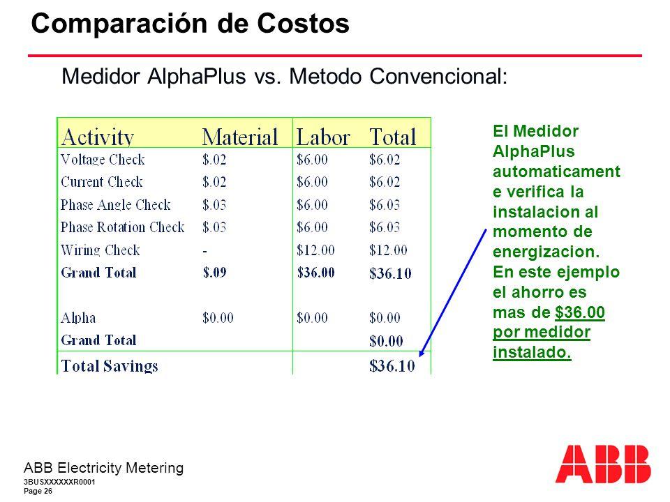 3BUSXXXXXXR0001 Page 26 ABB Electricity Metering Comparación de Costos El Medidor AlphaPlus automaticament e verifica la instalacion al momento de energizacion.