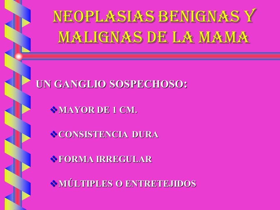 NEOPLASIAS BENIGNAS Y MALIGNAS DE LA MAMA UN GANGLIO SOSPECHOSO : MAYOR DE 1 CM. MAYOR DE 1 CM. CONSISTENCIA DURA CONSISTENCIA DURA FORMA IRREGULAR FO