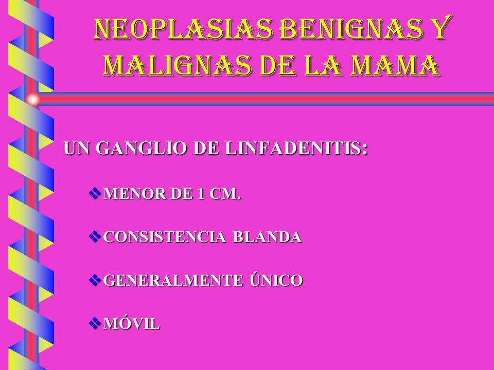 NEOPLASIAS BENIGNAS Y MALIGNAS DE LA MAMA UN GANGLIO DE LINFADENITIS : MENOR DE 1 CM. MENOR DE 1 CM. CONSISTENCIA BLANDA CONSISTENCIA BLANDA GENERALME