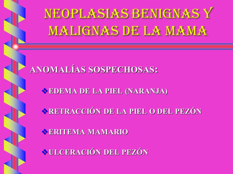 NEOPLASIAS BENIGNAS Y MALIGNAS DE LA MAMA ANOMALÍAS SOSPECHOSAS : EDEMA DE LA PIEL (NARANJA) EDEMA DE LA PIEL (NARANJA) RETRACCIÓN DE LA PIEL O DEL PE