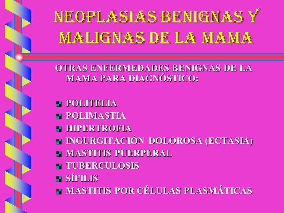 NEOPLASIAS BENIGNAS Y MALIGNAS DE LA MAMA OTRAS ENFERMEDADES BENIGNAS DE LA MAMA PARA DIAGNÓSTICO: POLITELIAPOLIMASTIAHIPERTROFIA INGURGITACIÓN DOLORO