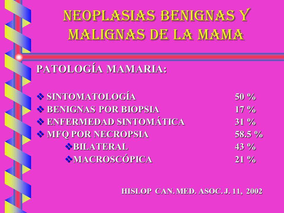 NEOPLASIAS BENIGNAS Y MALIGNAS DE LA MAMA PAPILOMA INTRAQUÍSTICO O DUCTALPAPILOMA INTRAQUÍSTICO O DUCTAL MUJERES MADURAS >55 AÑOSMUJERES MADURAS >55 AÑOS MASA DURA RENITENTE, POCO MOVIL, ÚNICA O MÚLTIPLESMASA DURA RENITENTE, POCO MOVIL, ÚNICA O MÚLTIPLES APARICIÓN TRANSMENOPÁUSICAAPARICIÓN TRANSMENOPÁUSICA EXUDADO SANGUINOLENTO EN 50% POR UN SOLO CONDUCTOEXUDADO SANGUINOLENTO EN 50% POR UN SOLO CONDUCTO DX: USG Y MASTOGRAFÍA, CITOLOGÍADX: USG Y MASTOGRAFÍA, CITOLOGÍA TX: EXCISIÓNTX: EXCISIÓN 3