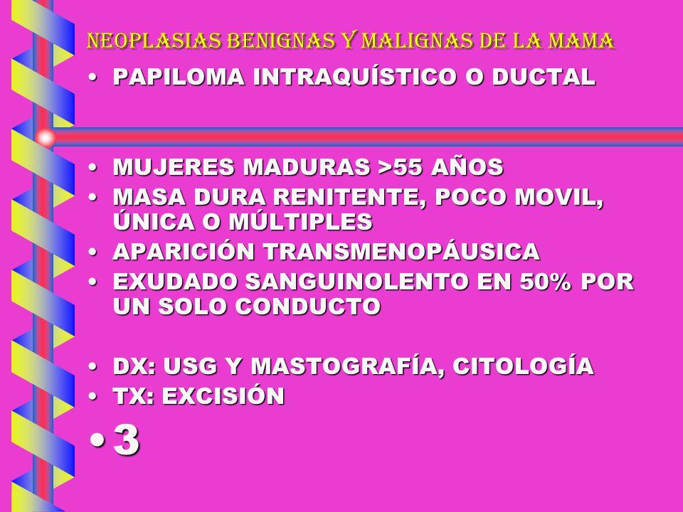 NEOPLASIAS BENIGNAS Y MALIGNAS DE LA MAMA PAPILOMA INTRAQUÍSTICO O DUCTALPAPILOMA INTRAQUÍSTICO O DUCTAL MUJERES MADURAS >55 AÑOSMUJERES MADURAS >55 A
