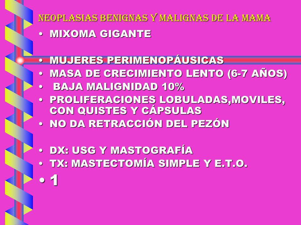 NEOPLASIAS BENIGNAS Y MALIGNAS DE LA MAMA MIXOMA GIGANTEMIXOMA GIGANTE MUJERES PERIMENOPÁUSICASMUJERES PERIMENOPÁUSICAS MASA DE CRECIMIENTO LENTO (6-7