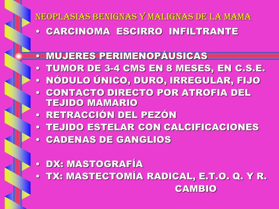 NEOPLASIAS BENIGNAS Y MALIGNAS DE LA MAMA CARCINOMA ESCIRRO INFILTRANTECARCINOMA ESCIRRO INFILTRANTE MUJERES PERIMENOPÁUSICASMUJERES PERIMENOPÁUSICAS