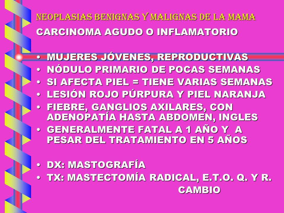 NEOPLASIAS BENIGNAS Y MALIGNAS DE LA MAMA CARCINOMA AGUDO O INFLAMATORIO MUJERES JÓVENES, REPRODUCTIVASMUJERES JÓVENES, REPRODUCTIVAS NÓDULO PRIMARIO