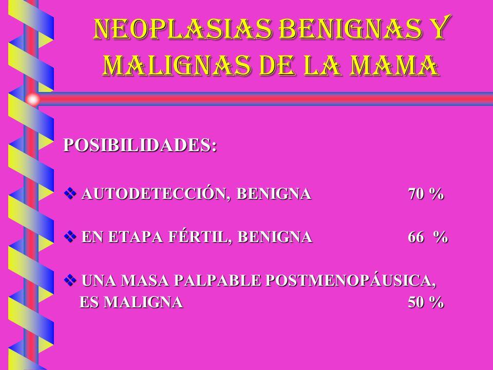 NEOPLASIAS BENIGNAS Y MALIGNAS DE LA MAMA POSIBILIDADES: AUTODETECCIÓN, BENIGNA70 % AUTODETECCIÓN, BENIGNA70 % EN ETAPA FÉRTIL, BENIGNA66 % EN ETAPA F