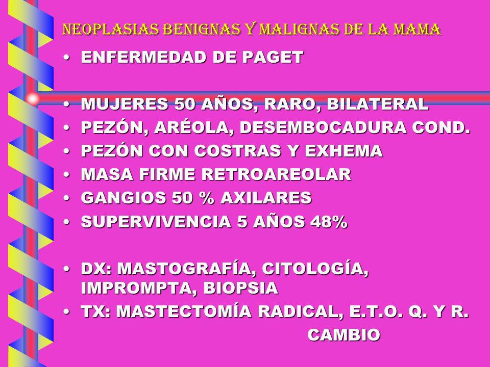 NEOPLASIAS BENIGNAS Y MALIGNAS DE LA MAMA ENFERMEDAD DE PAGETENFERMEDAD DE PAGET MUJERES 50 AÑOS, RARO, BILATERALMUJERES 50 AÑOS, RARO, BILATERAL PEZÓ