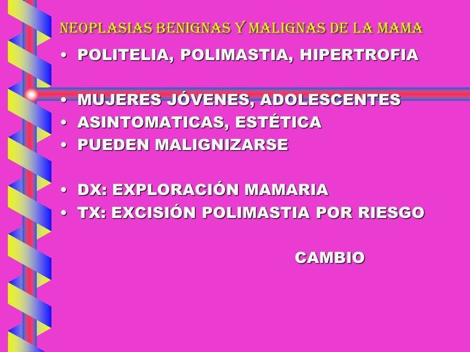 NEOPLASIAS BENIGNAS Y MALIGNAS DE LA MAMA POLITELIA, POLIMASTIA, HIPERTROFIAPOLITELIA, POLIMASTIA, HIPERTROFIA MUJERES JÓVENES, ADOLESCENTESMUJERES JÓ