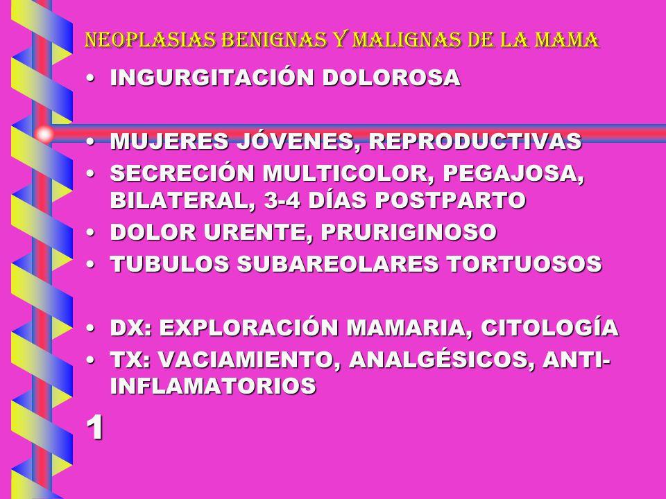 NEOPLASIAS BENIGNAS Y MALIGNAS DE LA MAMA INGURGITACIÓN DOLOROSAINGURGITACIÓN DOLOROSA MUJERES JÓVENES, REPRODUCTIVASMUJERES JÓVENES, REPRODUCTIVAS SE
