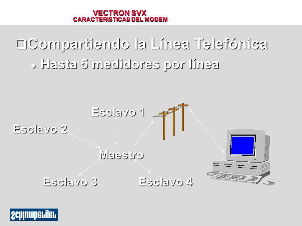 VECTRON SVX CARACTERISTICAS DEL MODEM Compartiendo la Línea Telefónica Compartiendo la Línea Telefónica l Hasta 5 medidores por línea Esclavo 1 Esclav