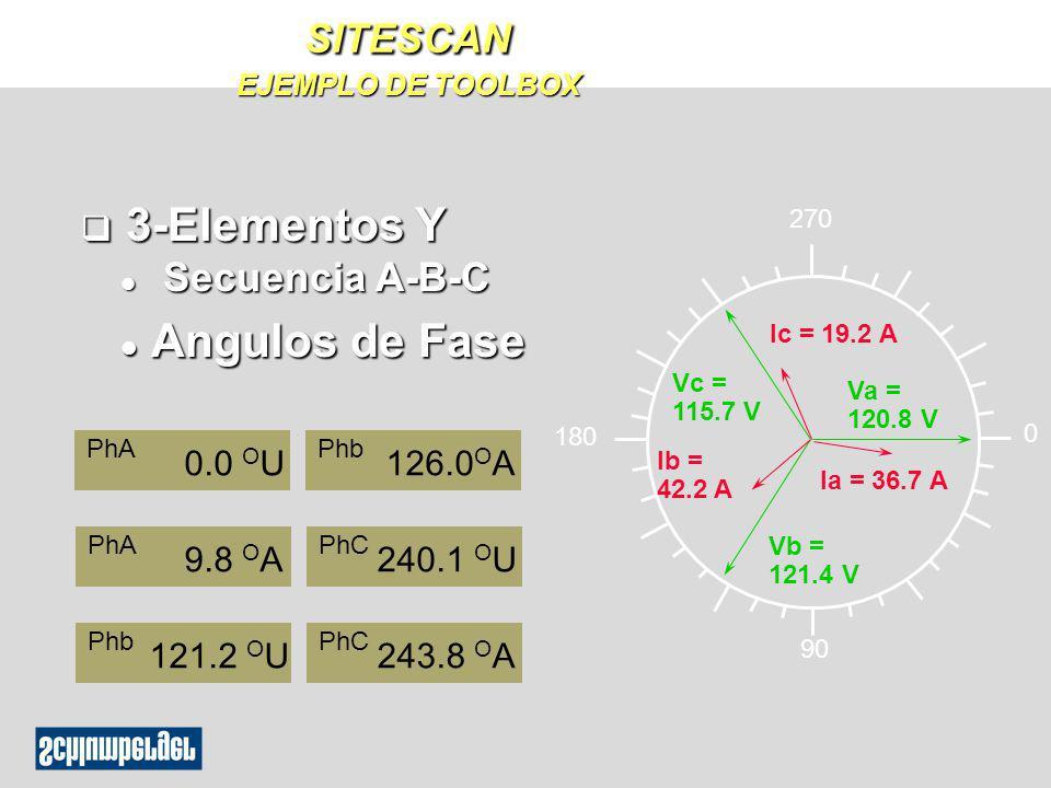 SITESCAN EJEMPLO DE TOOLBOX q 3-Elementos Y l Secuencia A-B-C l Angulos de Fase PhAPhb PhAPhC PhbPhC 121.2 O U243.8 O A 9.8 O A240.1 O U 0.0 O U126.0