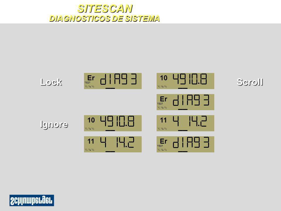 Lock Ignore Scroll Er TEST V A V B V C Er TEST V A V B V C Er TEST V A V B V C 10 V A V B V C 11 V A V B V C 11 V A V B V C 10 V A V B V C SITESCAN DI
