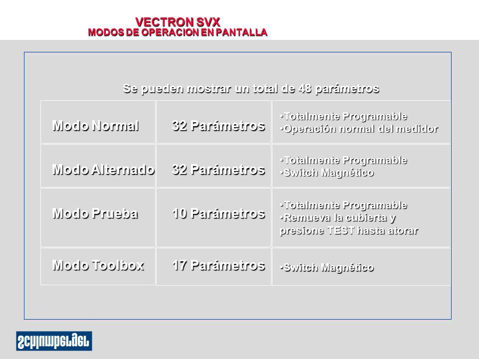 VECTRON SVX MODOS DE OPERACION EN PANTALLA Modo Normal Modo Alternado Modo Prueba Modo Toolbox 32 Parámetros 17 Parámetros 10 Parámetros Totalmente Pr