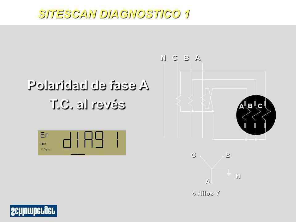Polaridad de fase A T.C. al revés Er TEST V A V B V C A BC N C B A A N B C 4 Hilos Y SITESCAN DIAGNOSTICO 1