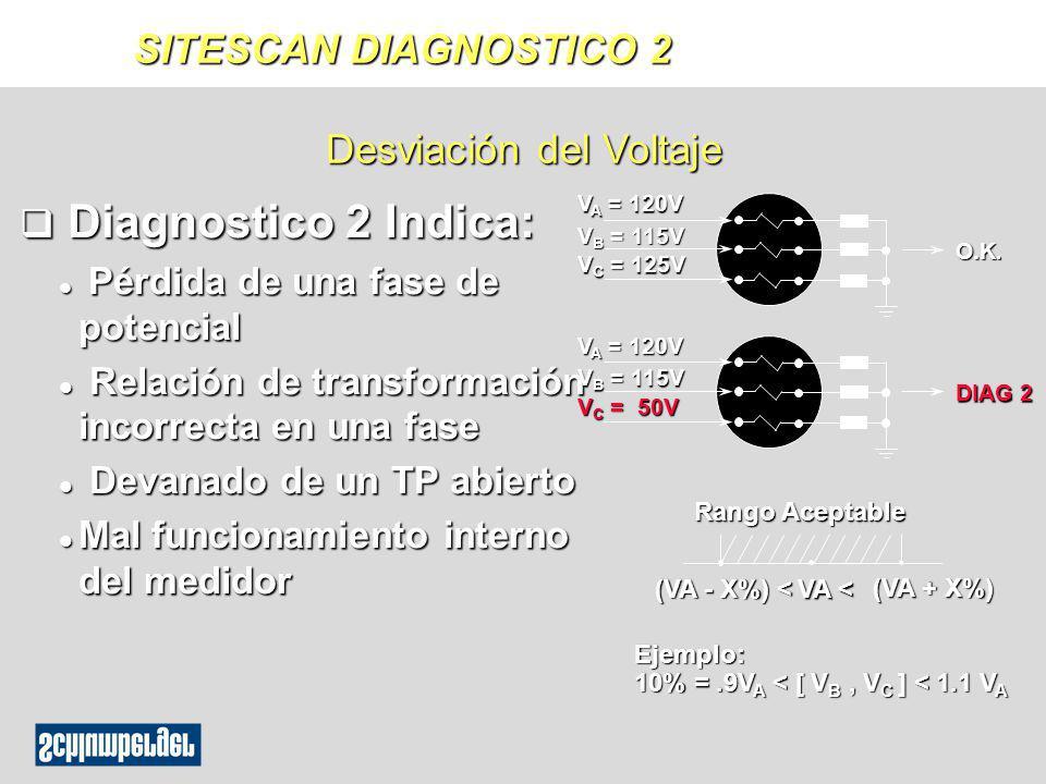 Desviación del Voltaje Desviación del Voltaje q Diagnostico 2 Indica: l Pérdida de una fase de potencial l Relación de transformación incorrecta en un