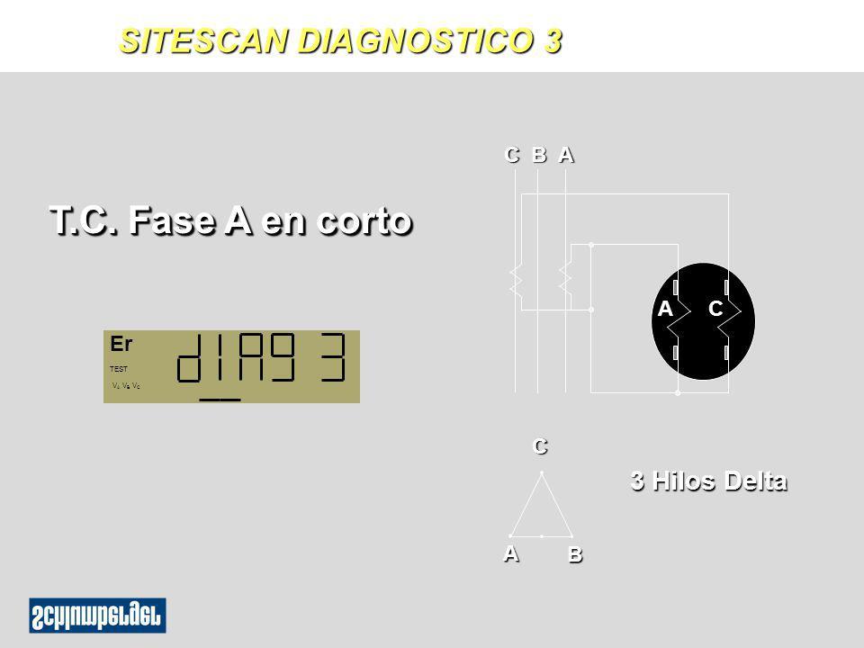 T.C. Fase A en corto A B C 3 Hilos Delta AC C B A C B A Er TEST V A V B V C SITESCAN DIAGNOSTICO 3