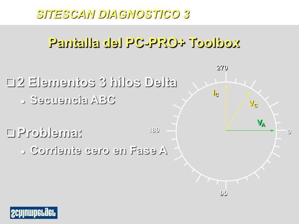 ICICICIC VCVCVCVC VAVAVAVA 180 90 0270 Pantalla del PC-PRO+ Toolbox q 2 Elementos 3 hilos Delta l Secuencia ABC q Problema: l Corriente cero en Fase A