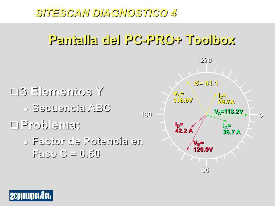 Pantalla del PC-PRO+ Toolbox V C = 116.6V I B = 42.2 A I A = 36.7 A I C = 29.7A V A =118.2V V B = 120.9V 180 90 0270 Ø= 61.1 q 3 Elementos Y l Secuenc