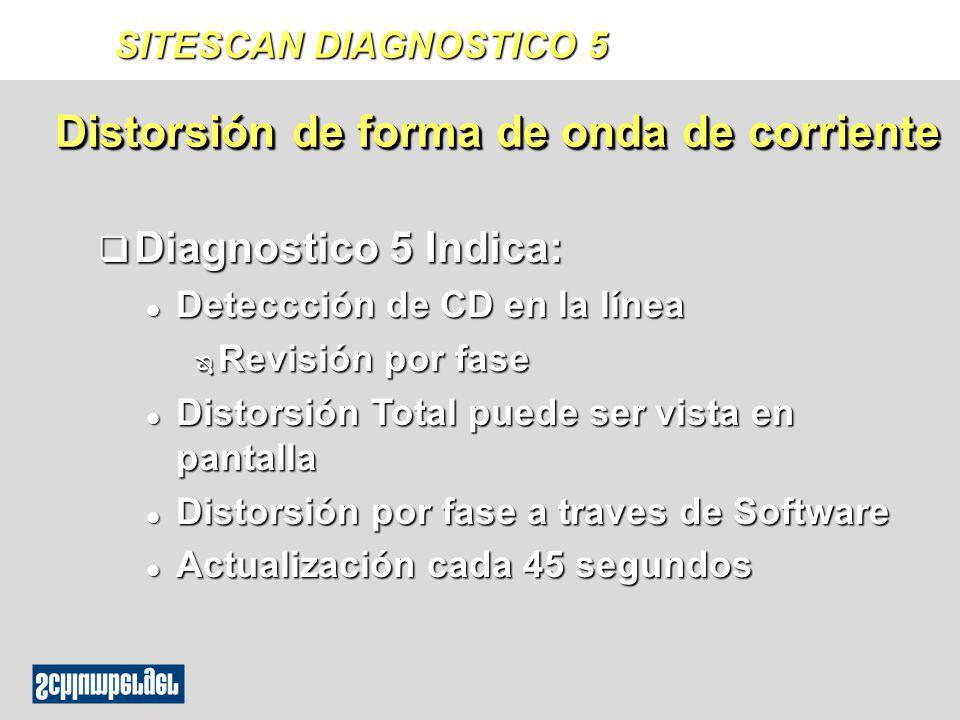 q Diagnostico 5 Indica: l Deteccción de CD en la línea Ô Revisión por fase l Distorsión Total puede ser vista en pantalla l Distorsión por fase a trav