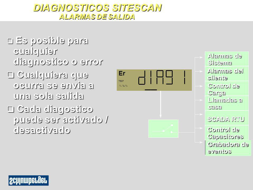 DIAGNOSTICOS SITESCAN ALARMAS DE SALIDA q Es posible para cualquier diagnostico o error q Cualquiera que ocurra se envia a una sola salida q Cada diag