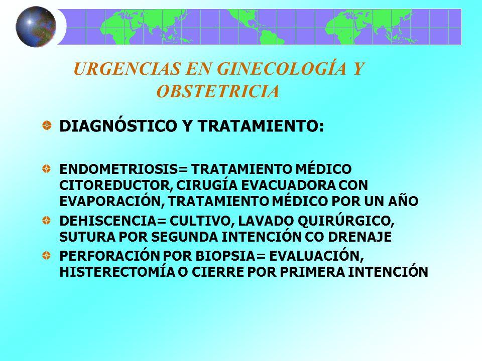 URGENCIAS EN GINECOLOGÍA Y OBSTETRICIA ATENCIÓN HABITUAL : CANDIDIASIS INFECCION DE VÍAS URINARIAS BAJAS PROCESOS MAMARIOS