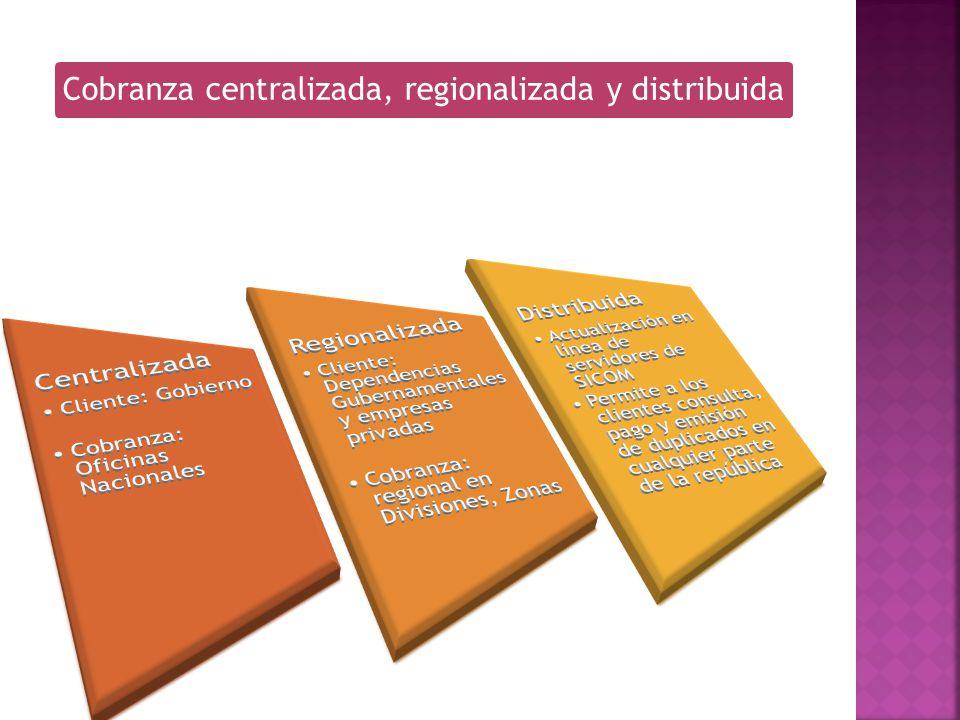 Cobranza centralizada, regionalizada y distribuida
