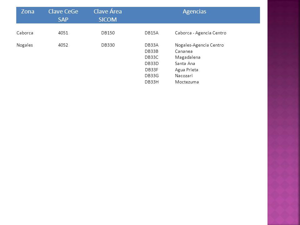ZonaClave CeGeClave ÁreaAgencias SAPSICOM Caborca4051DB150DB15ACaborca - Agencia Centro Nogales4052DB330DB33ANogales-Agencia Centro DB33BCananea DB33C