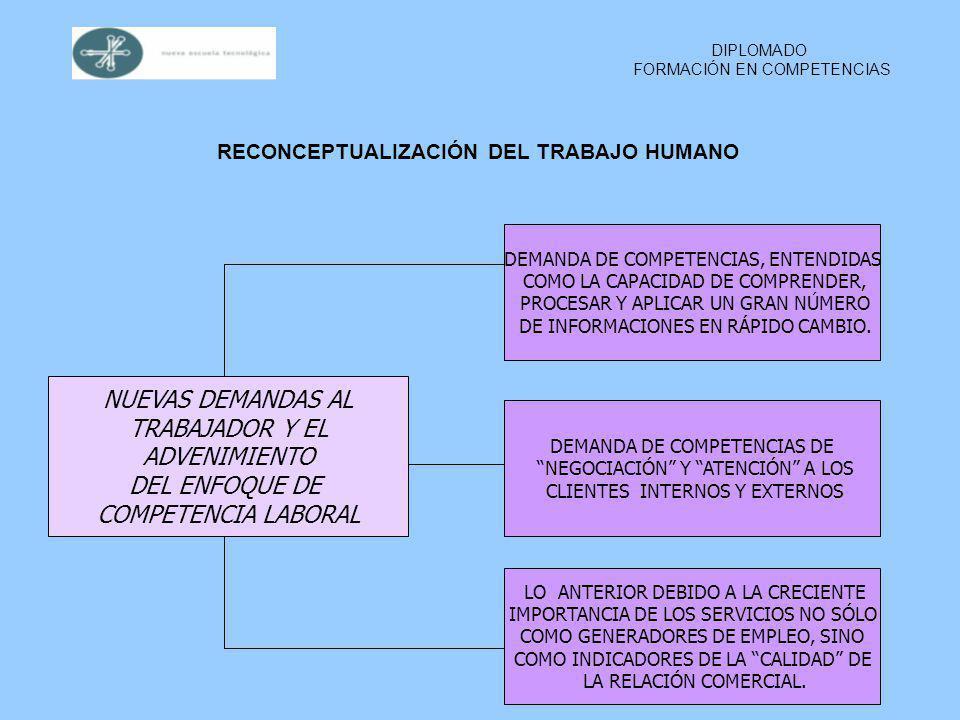 EL CONCEPTO DE TRABAJO DECENTE TRABAJO PRODUCTIVO EN CONDICIONES DE LIBERTAD, EQUIDAD, SEGURIDAD Y DIGNIDAD HUMANA TRABAJO PRODUCTIVO EN EL CUAL LOS DERECHOS SON RESPETADOS, CON SEGURIDAD Y PROTECCIÓN Y CON LA POSIBILIDAD DE PARTICIPACIÓN EN LAS DECISIONES QUE AFECTAN A LOS TRABAJADORES.
