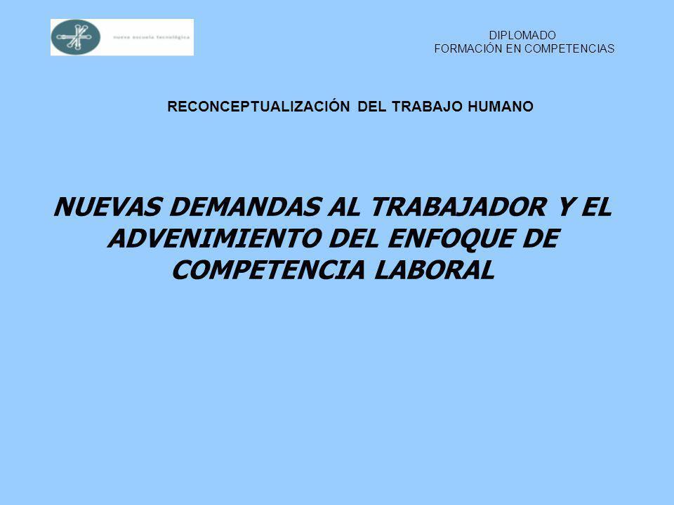 NUEVAS DEMANDAS AL TRABAJADOR Y EL ADVENIMIENTO DEL ENFOQUE DE COMPETENCIA LABORAL DEMANDA DE COMPETENCIAS DE NEGOCIACIÓN Y ATENCIÓN A LOS CLIENTES INTERNOS Y EXTERNOS DEMANDA DE COMPETENCIAS, ENTENDIDAS COMO LA CAPACIDAD DE COMPRENDER, PROCESAR Y APLICAR UN GRAN NÚMERO DE INFORMACIONES EN RÁPIDO CAMBIO.