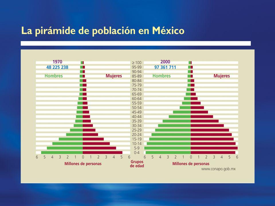La Hipertensión Arterial como problema de salud en México.