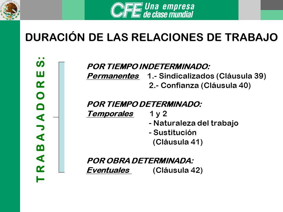 Trabajador de Confianza: Artículo 9, 11, 182-185 LFT Depende de la naturaleza de las funciones desempeñadas y no de la designación del puesto: Direcci