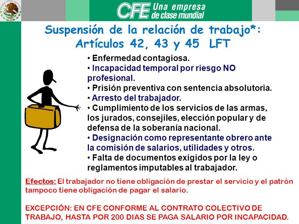 Artículo 110. Los descuentos en los salarios de los trabajadores, están prohibidos salvo en los casos y con los requisitos siguientes: I. Pago de deud