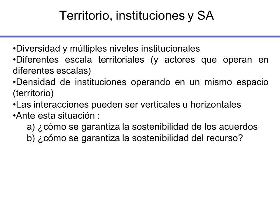 Territorio, instituciones y SA Diversidad y múltiples niveles institucionales Diferentes escala territoriales (y actores que operan en diferentes esca