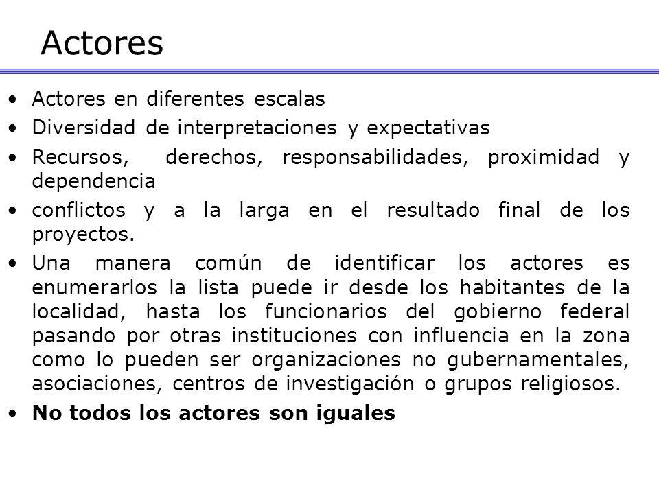 Actores Actores en diferentes escalas Diversidad de interpretaciones y expectativas Recursos, derechos, responsabilidades, proximidad y dependencia co